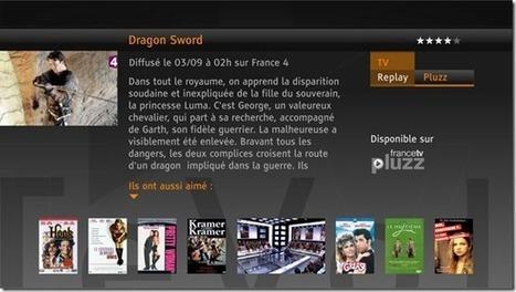 Les français de la TV connectée : TeVolution | TeVolution | Scoop.it