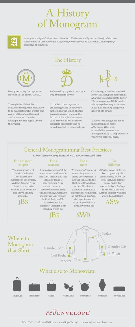 A History of Monogram | Visual.ly | Content Creation, Curation, Management | Scoop.it