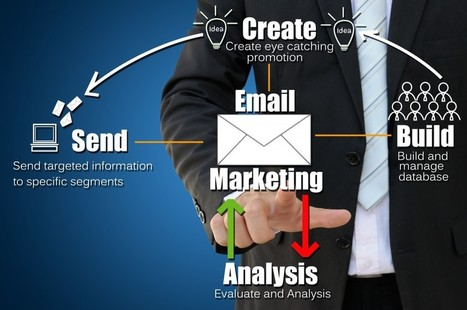 12 bonnes pratiques sur l'e-mailing | Webmarketing & co'm | Emailing | Scoop.it