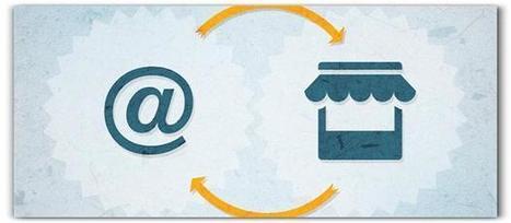 Le comportement cross-canal des consommateurs | Protection du consommateur | Scoop.it
