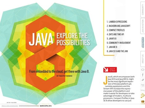 Java 8 - Explore de Possibilities | Estándares de Desarrollo JEE | Scoop.it