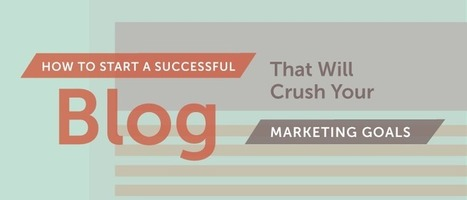 How To Start A Successful Blog & Crush Your Marketing Goals | Business: Economics, Marketing, Strategy | Scoop.it