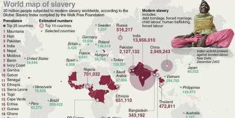 Map Of Modern-Day Slavery - Business Insider | Human Trafficking | Scoop.it