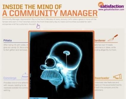 Community manager, un sauveur est né ! | How to be a Community Manager ? | Scoop.it