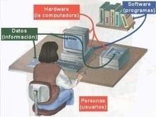 Sistema informático - EcuRed | MSI | Scoop.it
