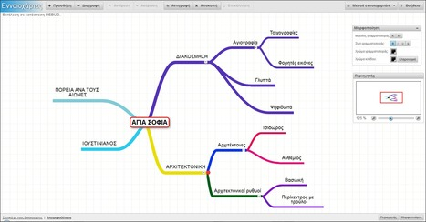 Mind Maps - Εννοιοχάρτες | Σημαντικά & Εφήμερα | Scoop.it