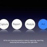 Acrobatiq Annotations: Learning Analytics   Acrobatiq   Higher Ed Management   Scoop.it