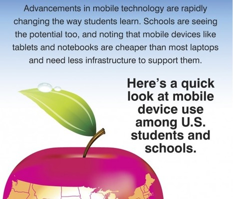Mobile Learning Report Card - Where Are We? | Visual.ly | mlearn | Scoop.it