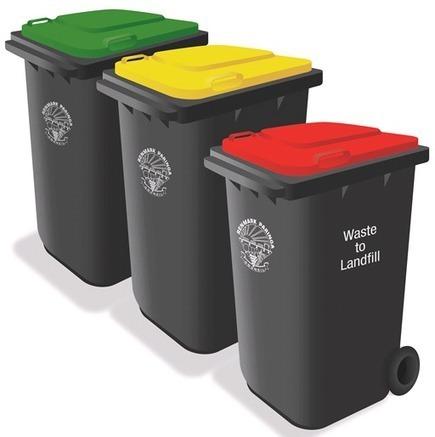Skip Bins - Waste Management at Its Best | Blue Bins | Scoop.it