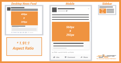 7 Big Facebook Changes You Should Know About for a Better Facebook Strategy - - The Buffer Blog | Links sobre Marketing, SEO y Social Media | Scoop.it
