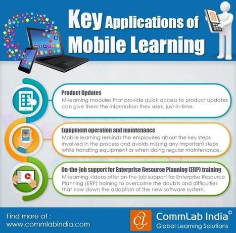Key Applications of Mobile Learning [Infographic] | eLearning Infographics | Scoop.it