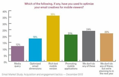 Key Email Engagement Tactics: Benchmarks and Trends | Bulk Email Services | Scoop.it