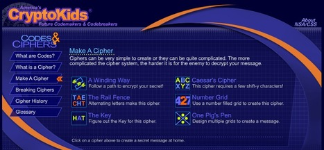 CryptoKids® America's Future Codemakers & Codebreakers | Teacher of the Gifted | Scoop.it