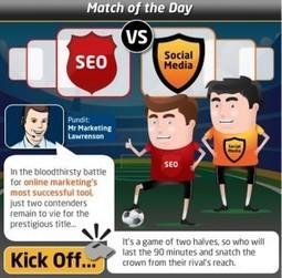 [Infographie] SEO ou médias sociaux : quelle stratégie adopter ? | Référencement naturel | Scoop.it
