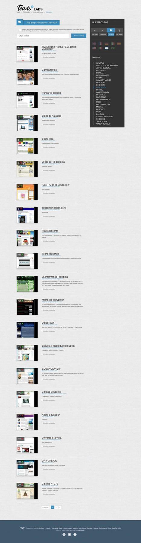 Top 20 blogs argentinos sobre Educación más influyentes (04/2015) | Profesorado | Scoop.it