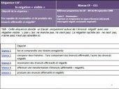 """Enseignement LSF :: Grammaire : la """"négation visible"""" - niveau cycle 2   LSF   Scoop.it"""