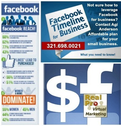 Facebook Know How for Business | Marketing for Small Business | Investment Real Estate Network | Scoop.it