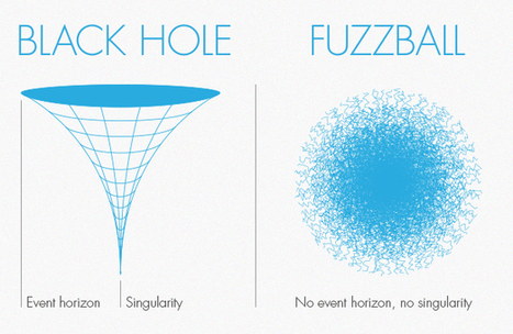 The Fuzzball Fix for a Black Hole Paradox | Dr. Goulu | Scoop.it