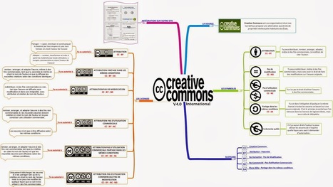 Les licenses Creative Commons sur une carte carte mentale | Ressources informatique et classe | Scoop.it