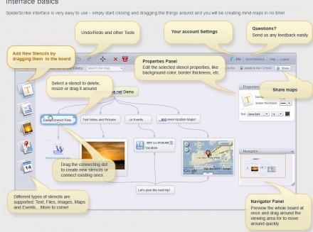 Spiderscribe, une nouvelle application gratuite de mind mapping en ligne - [Le mindmapping pour tous] | GAMIFICATION1 | Scoop.it