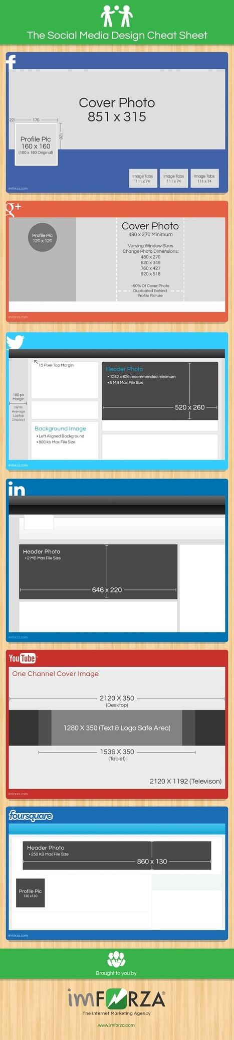 Social Media Design Cheat Sheet | Infographic | imFORZA Blog | Web Marketing Tips, Hints & Tricks | Scoop.it
