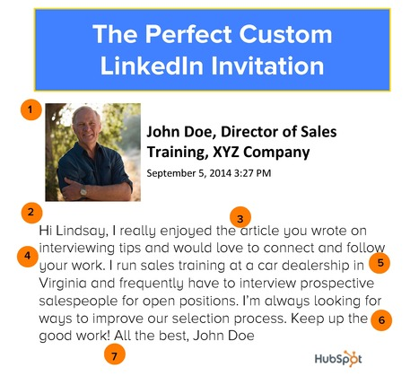 How to Write the Perfect LinkedIn Invitation [Template] | digital marketing strategy | Scoop.it