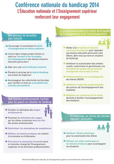Conférence Nationale du Handicap 2014 : l'École inclusive, une ... - éducation.gouv.fr (Communiqué de presse) | Responsabilité Sociétale & Management Responsable | Scoop.it