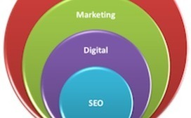 The New SEO: Search Marketing Integration | social media and digital strategy | Scoop.it
