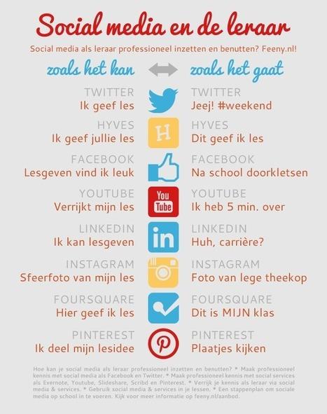 Social media voor de leraar - Feeny | Twitter in de klas | Scoop.it