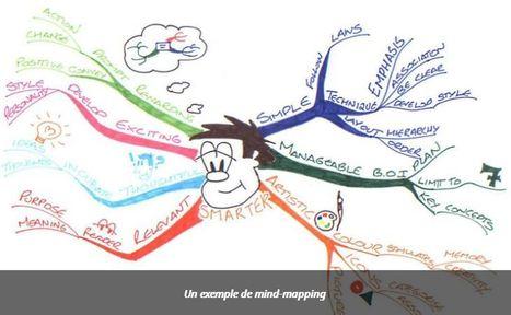 Muscler son cerveau avec le Mind-Mapping | Du peps pour les neurones | Scoop.it