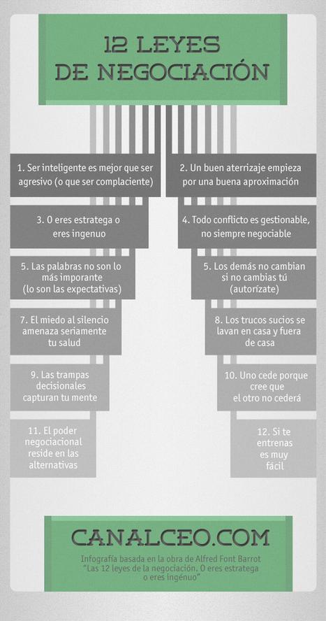 Las 12 leyes de la negociación | CF ALOJ TRABAJO EN EQUIPO CONFLICTO NEGOCIACION | Scoop.it