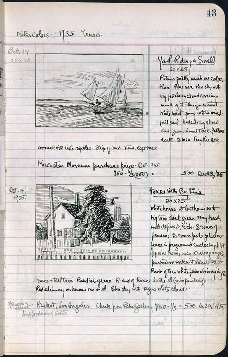 Edward Hopper's sketchbook | oAnth's day by day interests - via its scoop.it contacts | Scoop.it