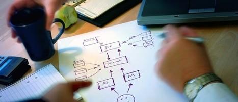 Metodología Canvas: la nueva forma de agregar valor | Gestión de la innovación empresarial y tecnológica | Scoop.it