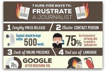 Infographic: 7 surefire ways to frustrate a journalist | Communication Advisory | Scoop.it