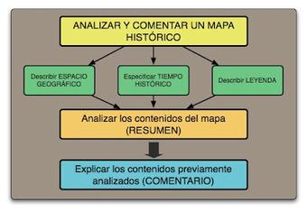 CÓMO SE HACE EL COMENTARIO DE UN MAPA HISTÓRICO | Enlaces - clases europeas | Scoop.it