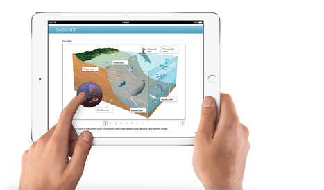 What Your Fund Website Can Learn From An Engaging eBook   Digital Textbooks K12   Scoop.it