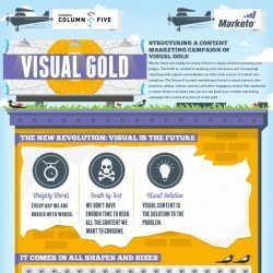 Visual Gold! The New Revolution of #ContentMarketing [Infographic] | Social Media e Innovación Tecnológica | James's Scoop testing | Scoop.it