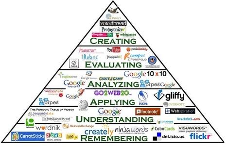Digital Blooms   Differentiated curriculum   Scoop.it