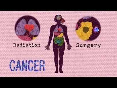 How do cancer cells behave differently from healthy ones? - George Zaidan | For Intro Classes | Scoop.it