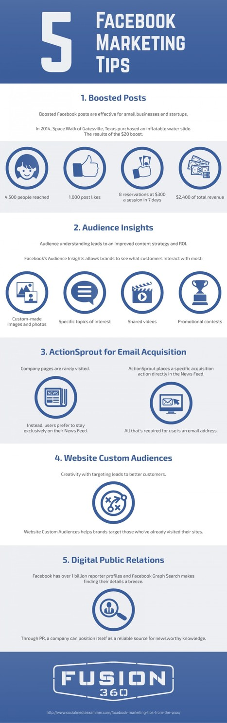 5 Facebook Marketing Tips for Frustrated Social Media Strategists Looking to Improve | Visual.ly | TIC & Marketing | Scoop.it