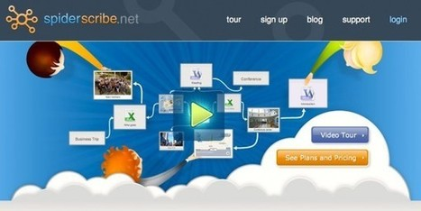 SpiderScribe: A Creative Take on Online Mind Mapping | ma mémoire externe - mindmapping | Scoop.it