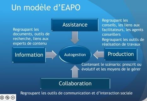 #CLOM_REL : intervention de Gilbert Paquette sur les ressources éducatives libres | Numérique & pédagogie | Scoop.it