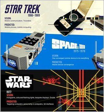 ¡Qué imaginación! interfaces de ordenador y gadgets desde hace 50 años | tecno4 | Scoop.it