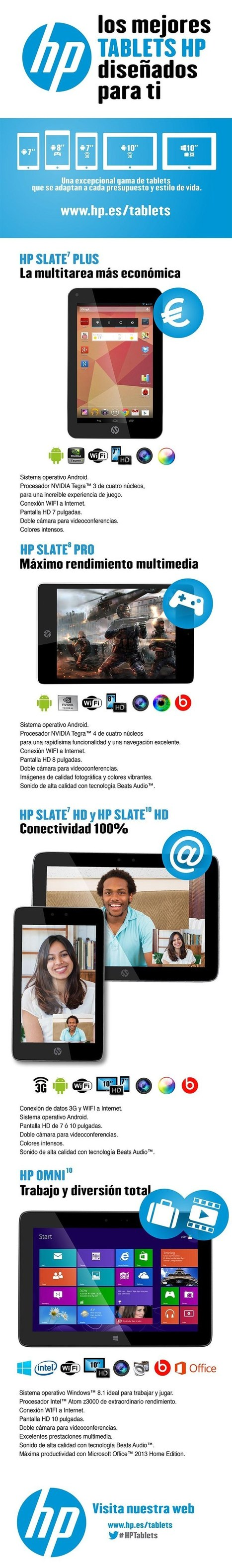 Todas las tablets de HP de un vistazo | #Apps #Softwares & #Gadgets | Scoop.it