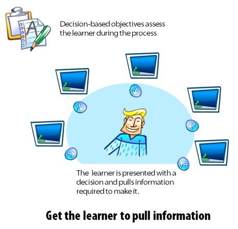 Beyond the Information Dump, by Tom Kuhlmann | | eLearning support | Scoop.it