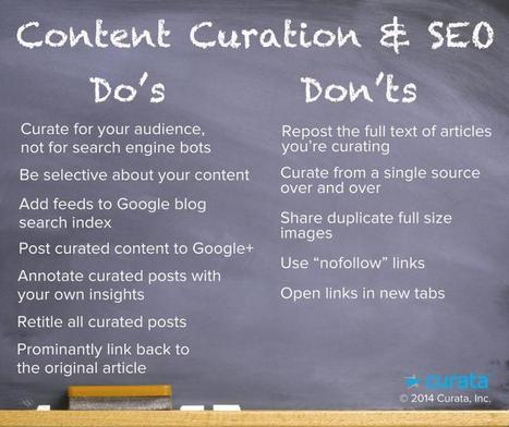 Content Curation... Without Breaking the Rules or Risking of Being Penalized | eSalud Social Media | Scoop.it