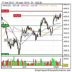 Swisscom AG : Swisscom étend son activité dans le secteur de la santé - Zonebourse.com | eHealth Cybersanté | Scoop.it