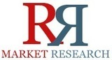 Global Digital Oil Field Market By Services (Automation & Instrumentation, Information Technology) & Geography – Forecasts To 2022 | RnR Market Research | Industry Market Research Report | Scoop.it