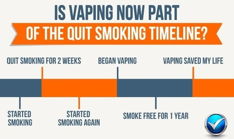 Is Vaping An Addendum To The Quit Smoking Timeline?   The ECCR Blog   Scoop.it
