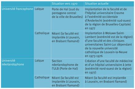 Éléments pour une géographie des clivages philosophiques à Bruxelles - Cairn.info   Education en Belgique   Scoop.it